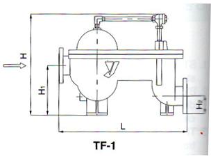 TF-1疏水阀尺寸图